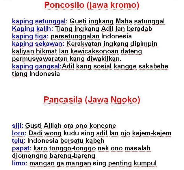 Pancasila untuk Bangsa Indonesia